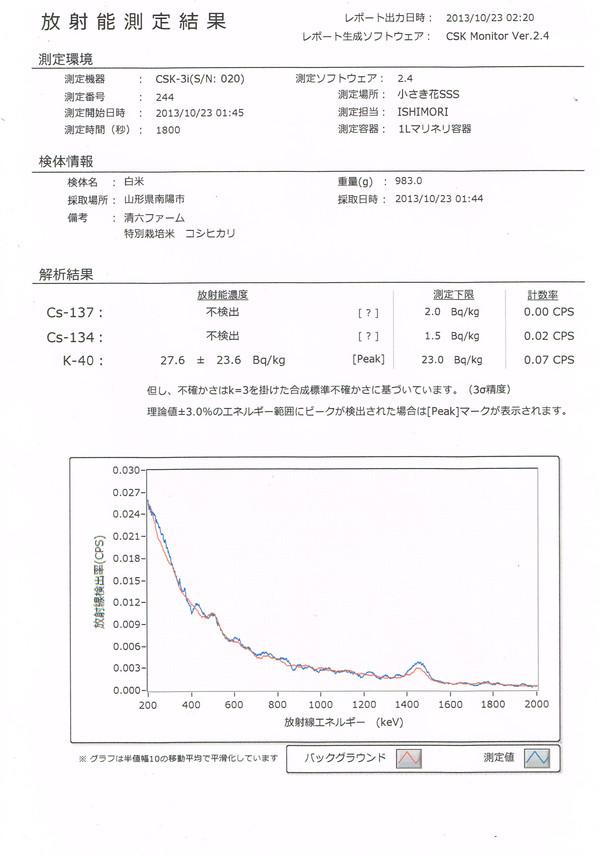 20131023_CSK-3i020_0244_清六ファーム白米(コシヒカリ)1800.jpg